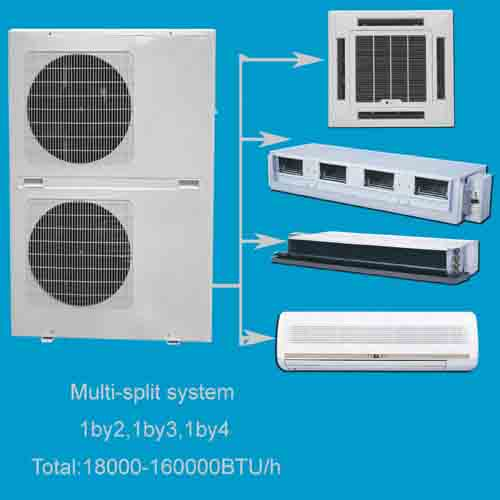 Types of air conditioners for homes best electronic 2018 for Best type of heating system