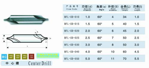 center drill chart in mm: Center drill bit chart when to use a spot drill 7 useful tips