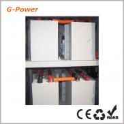 MSDS Approved Lipo  Battery  For  Ups ,rc Lipo  Ba Manufacturer
