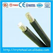 Cables040 70mm2  Xlpe  Power  Cables  / Standard P Manufacturer