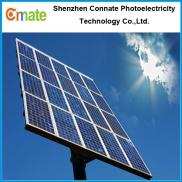 Solar Panel  Prices M2  For Home Use  With CE,TUV Manufacturer