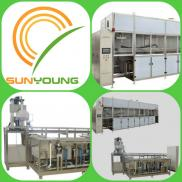 Sunyoung Ultrasonic Cleaner For Manufacturer