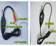 2.4ghz Digital Wireless Receiver And Transmitter F Manufacturer
