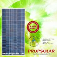 Solar Panels  With Built In Inverters  For Home U Manufacturer