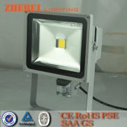 2014 New Ip65 Saa  Solar  Led  Flood Light  With S Manufacturer