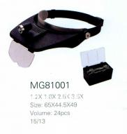 LOUPE/MAGNIFIER/head Glasses Loupe Magnifier Manufacturer