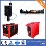High Quality Laser Spare Parts In Laser Equipment Manufacturer