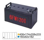 Automatic Battery Cases Manufacturer