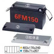 Automatic Battery Cells Manufacturer
