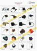 Motorcycle Parts -Motorcycle Ignition Coil (SFMIC- Manufacturer