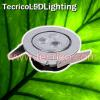 LED  Commercial  Lighting ,  LED  Porch  Light ,  Manufacturer