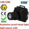 Explosion Proof  Head Lamp -CREE  LED  (NB-EHA01) Manufacturer