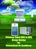 Solar Air Conditioner (GLCL(R)-60GW) Manufacturer