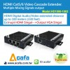 100M HD HDMI Chainable Extender Over CAT.5E/6 -ACA Manufacturer