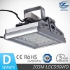 CE, RoHS, CB Certificated  LED  Industrial  High B Manufacturer