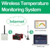 Package of 9 Wireless Temperature  Monitoring  Sys Manufacturer