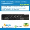 4X4  HDMI  Matrix  Switch  Extender Over IP with R Manufacturer