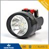 Gokang Adjustable Headlamps Manufacturer