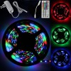 LED  Flexible Strip  Light  Manufacturer