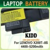Laptop Battery For Lenovo IBM Thinkpad X200T/X201T Manufacturer
