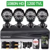 Security Cameras Manufacturer