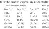 GT Advanced Technologies 2013 revenue down from 2012