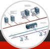Software Products - Proficy Process Control Manufacturer