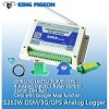 S262W S263W Data Logger Manufacturer