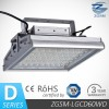 Factory of LED Gas Station Light, Canopy Light